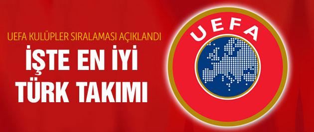 UEFA'ya göre en başarılı Türk takımı